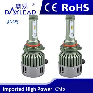 High Brightness LED Headlamp with Phillips Chip