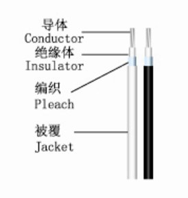 Silicone Rubber Double Insulation Wire pictures & photos