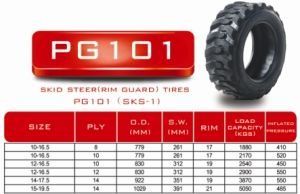 Skid Steer Tires (RIM GUARD) 10-16.5-8pr pictures & photos