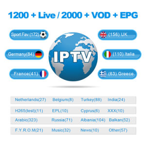 China IPTV, IPTV Manufacturers, Suppliers, Price | Made-in