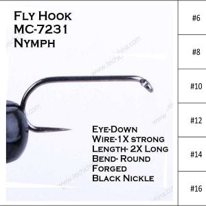 Popular in Stock Fly Fishing Tying Hooks pictures & photos