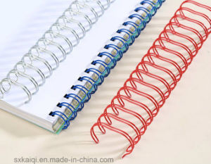 China Kai Qi Double Loop Wire Manufacture Co. Ltd pictures & photos