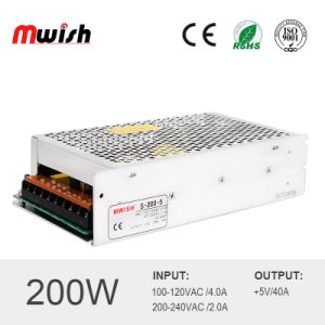 Golden 10-Year Supplier Electronic Power Supply Smsp