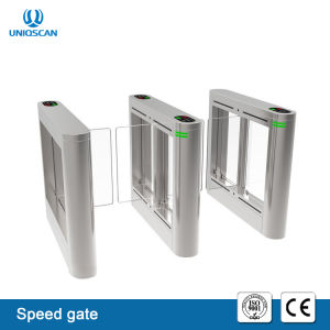Of 0.2 gate