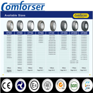 China Passenger Radial Winter Car Tire (225/45R17, 225/60R17) pictures & photos
