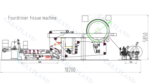 2900 Fourdinier Tissue Paper Making Machine for Toilet Paper pictures & photos