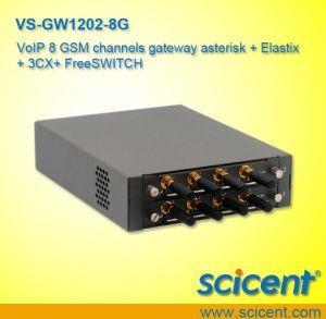 China VoIP 8 GSM Channels Gateway Asterisk + Elastix + 3cx+