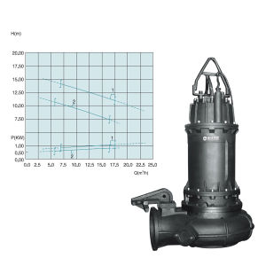 2014 New Lcpumps Submersible Sewage Pumps (50QZ12-1.1) pictures & photos