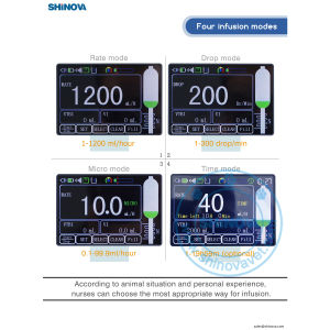 Veterinary Infusion Pump with Heating Function (Infula 102V) pictures & photos