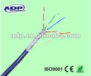 UTP/FTP/SFTP Cat5e LAN Cable/Network Cable/Computer Cable pictures & photos