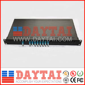 N-CH Packed in 19-in 1u Rackmount Wavelength Division Multiplexer 100g DWDM pictures & photos