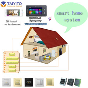WiFi and Zigbee Module Taiyito Free APP Smart Home Solution
