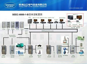 Seec-8000-1 Integrated Automation System for Monitoring