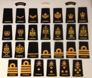 Canadian Armed Forces Ranks and Insignia
