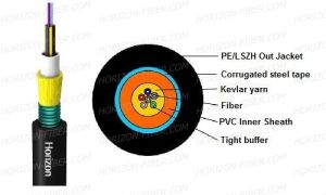Armored Indoor/Outdoor Distribution Fiber Optic Cable