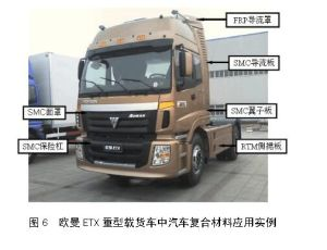 Truck Wind Deflector >> China Truck Wind Deflector China Auto Parts