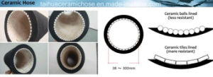 Ceramic-Lined Rubber Hose with Long Service Life and Excellent Abrasion-Resistance (SDH-026) pictures & photos