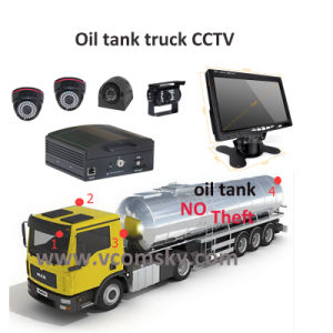 Vehicle Mobile DVR with HDD& SD Card-Local Government Demand pictures & photos