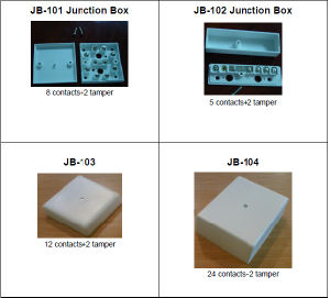 Junction Box for Sale pictures & photos