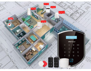 WiFi GSM 3G All in One Burglar Wireless 3G Security Alarm with HD Camera pictures & photos