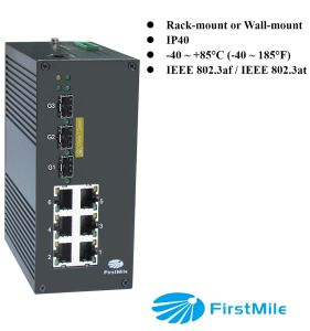 Gigabit Managed Fiber Industrial Ethernet Switch pictures & photos