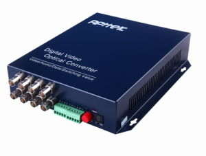8-channel video optic transceiver