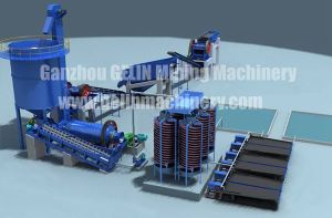 Large Capacity Zirconium Sand Ore Processing Machine, Zirconium Mine Process Plant pictures & photos