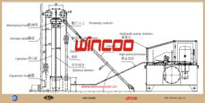 Hydraulic Lifting System for Tanks pictures & photos