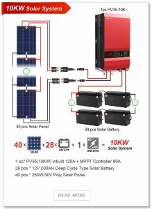 24V 5kw Single Phase Low Frequency Inverter Price Solar Inverter pictures & photos
