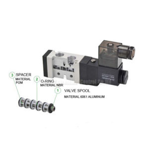 4VS Spacer Sleeve Solenoid Valve Life Cycle 30 Million