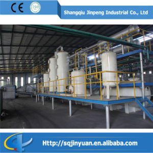Automatic Tire Recycling Machine with CE pictures & photos