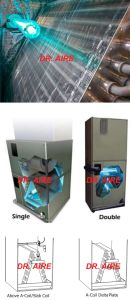 Ultraviolet UVC Germicidal Ozone Lamp Sterilizing Disinfection in Air Ductwork