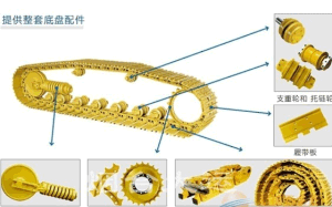 Undercarriage Parts for Cat / Hitachi / Komatsu Excavators