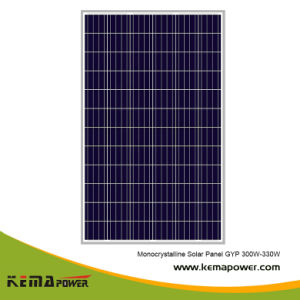 Gyp310-330W TUV Polycrystalline High Efficiency Long Life PV Solar Panel