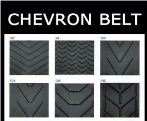 V Type Pattern Chevron Conveyor Rubber Belt pictures & photos