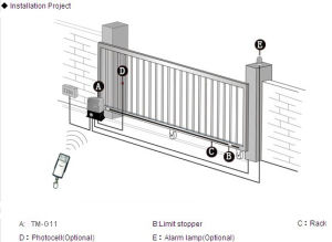 Good Quality DC Sliding Gate Opener pictures & photos