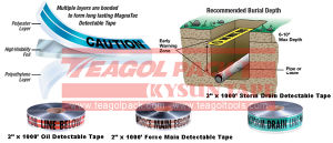 "Detectable Tracer Tape-2"" and 3"" Wider pictures & photos"