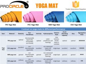 Procircle Eco Natural PVC NBR TPE Yoga Mat (PC-YM2016) pictures & photos