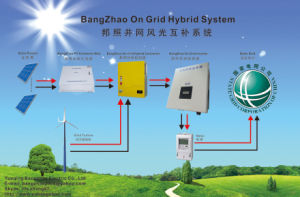 5kw Single Phase Wind System Grid Connected Inverter pictures & photos