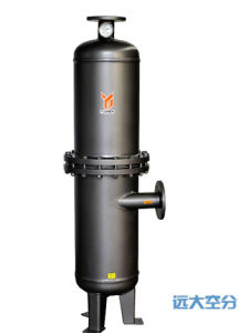 Knc Activated Carbon Filter pictures & photos