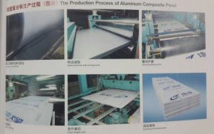 Alucosuper Color Coating Aluminum Coil Used for Composite Panel Since 1995 pictures & photos
