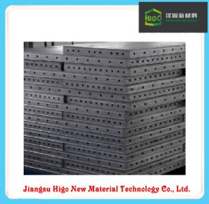 Aluminum Wall Formwork Panel