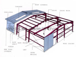 Quality Guaranteed Less Maintenance Steel Structure pictures & photos