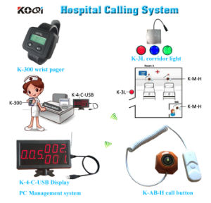 433.92MHz CE Approved Hospital Nurse Paging System pictures & photos