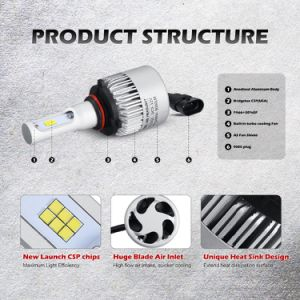 S2 COB/Csp LED Headlight Bulb 36W 4000lm H1 H3 H4 H7 H11 9005 9006 pictures & photos