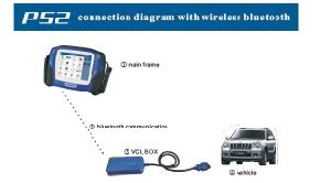 PS2 Truck Diagnostic Tool With Best Price and Quality