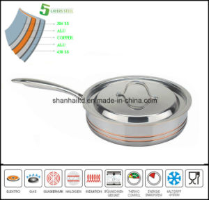 Frying Pan 5ply Happy Call Fry Pan Sc242 pictures & photos
