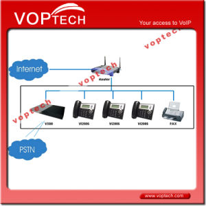 IP PBX Phone System Package for Hotel (VX80P)