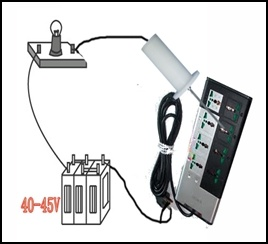 IEC60884 IEC61032 Figure 10 Test Gauge for Checking Non -Accessibility of Socket-Outlets pictures & photos