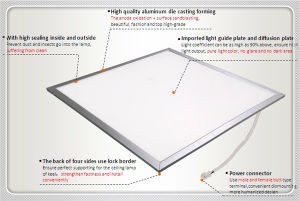 Square 36W 40W 48W LED Panel Light with Emergency Driver